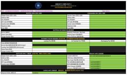 加蓬BIC/CTN/BIETC电子货物跟踪单 申请表样本